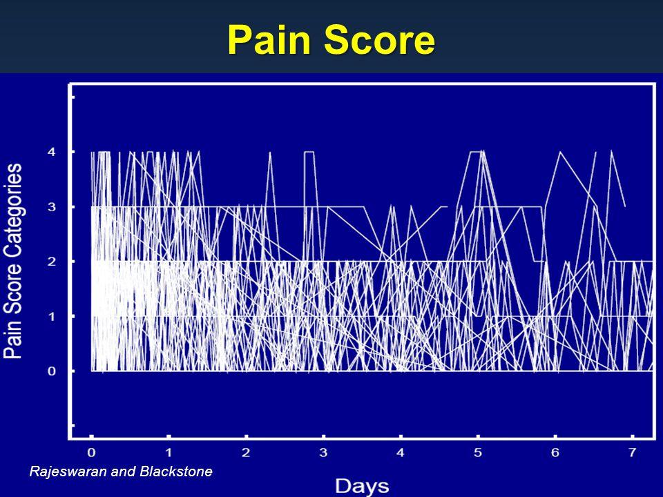 Pain Score Rajeswaran and Blackstone
