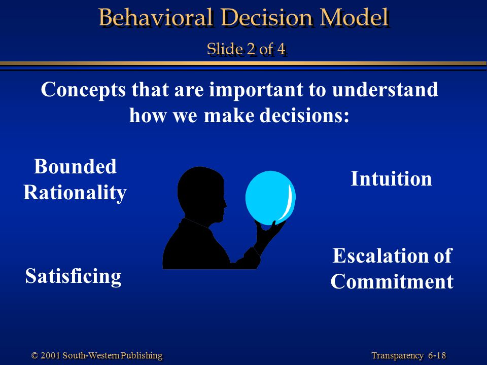 Transparency 6-18 © 2001 South-Western Publishing Behavioral Decision Model Slide 2 of 4 Concepts that are important to understand how we make decisio