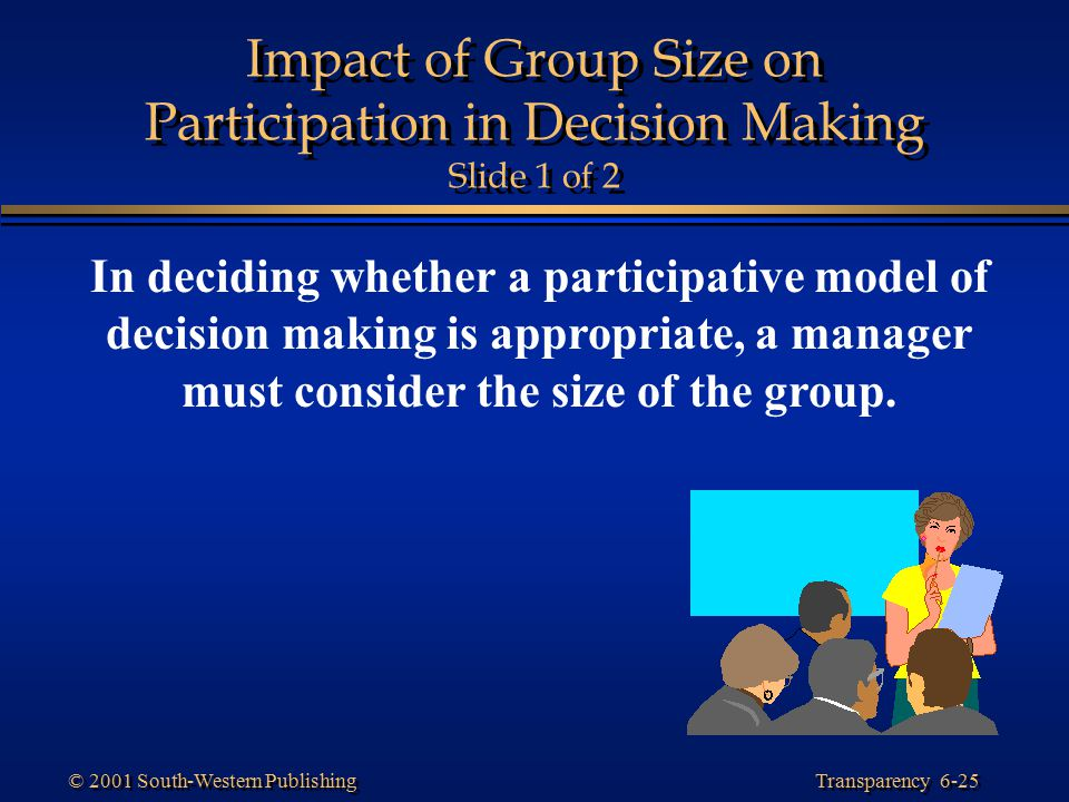 Transparency 6-25 © 2001 South-Western Publishing Impact of Group Size on Participation in Decision Making Slide 1 of 2 In deciding whether a particip