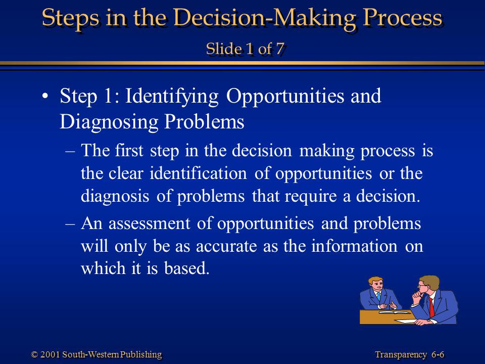 Transparency 6-17 © 2001 South-Western Publishing Behavioral Decision Model Slide 1 of 4 Unlike the rational-economic model, the behavioral decision model acknowledges human limitations.