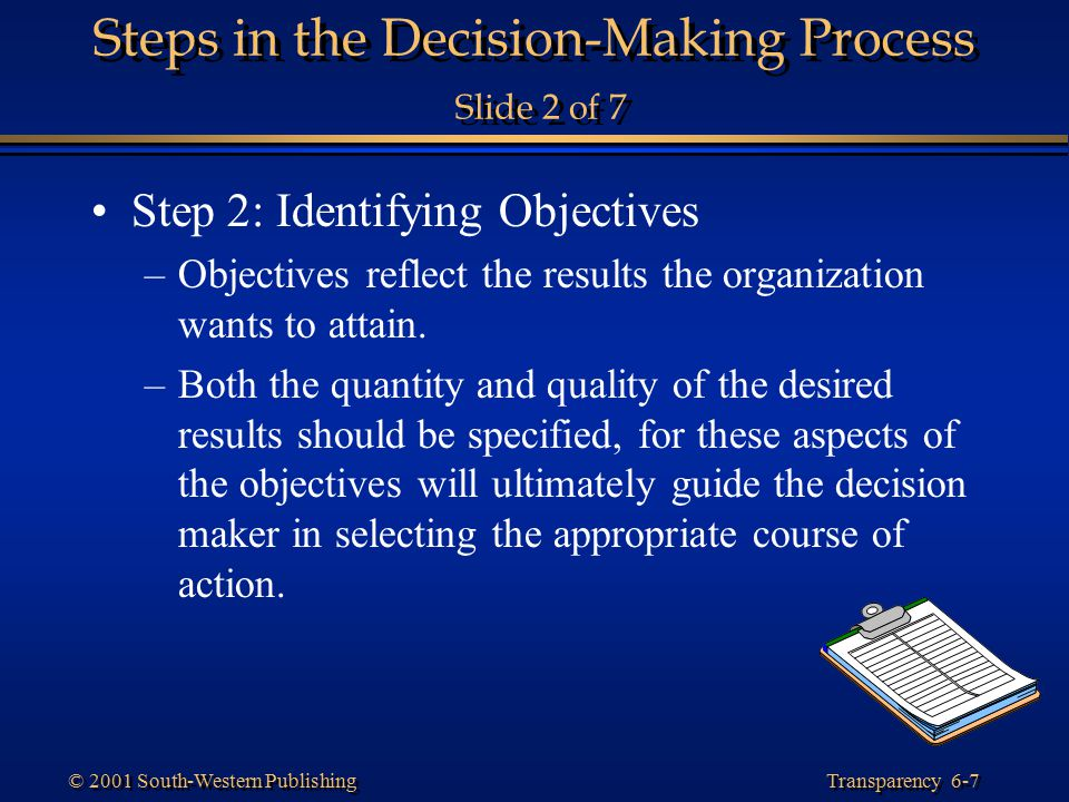 Transparency 6-7 © 2001 South-Western Publishing Steps in the Decision-Making Process Slide 2 of 7 Step 2: Identifying Objectives –Objectives reflect