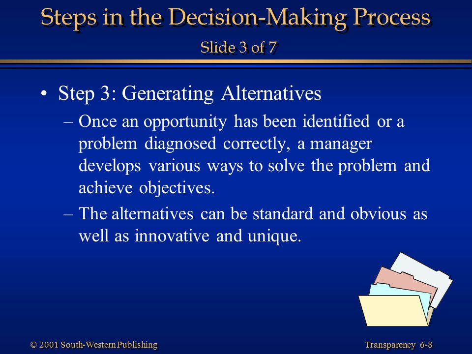 Transparency 6-8 © 2001 South-Western Publishing Steps in the Decision-Making Process Slide 3 of 7 Step 3: Generating Alternatives –Once an opportunit