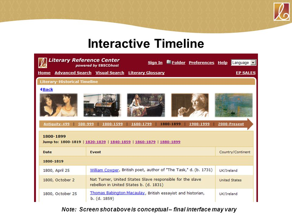 Interactive Timeline Note: Screen shot above is conceptual – final interface may vary
