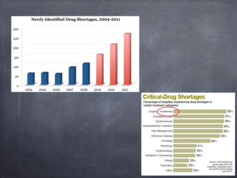 Ketamine as Adjunctive Analgesic to Opioids and Post-Operative Analgesia