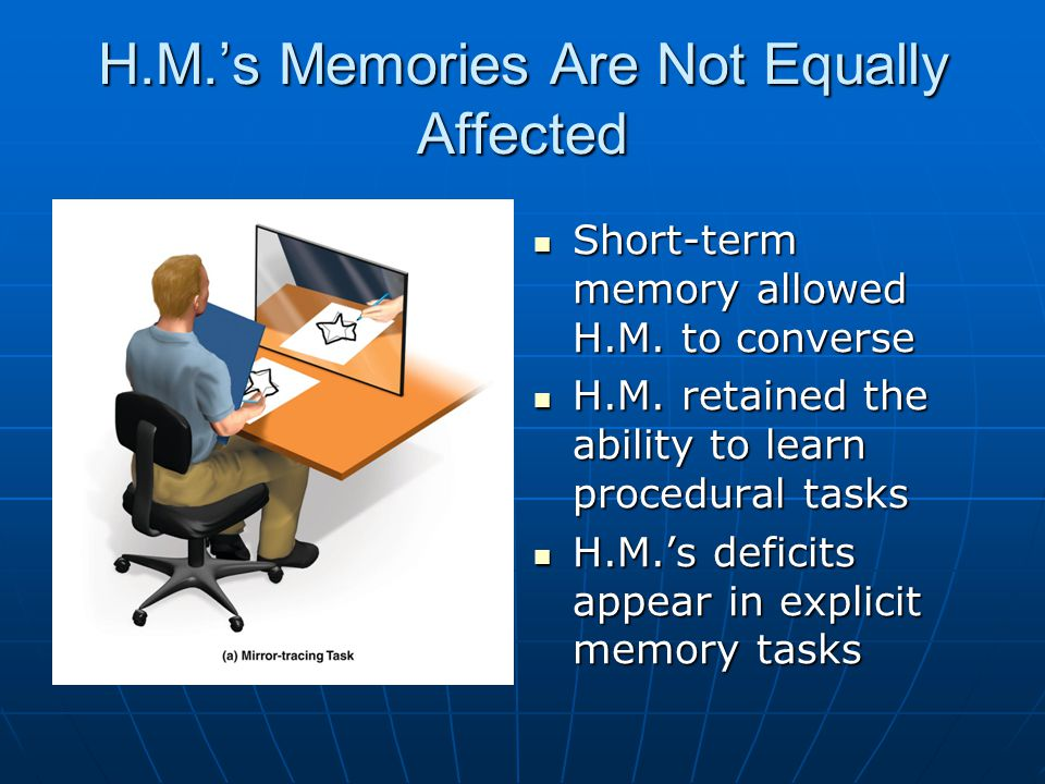 H.M.'s Memories Are Not Equally Affected Short-term memory allowed H.M.