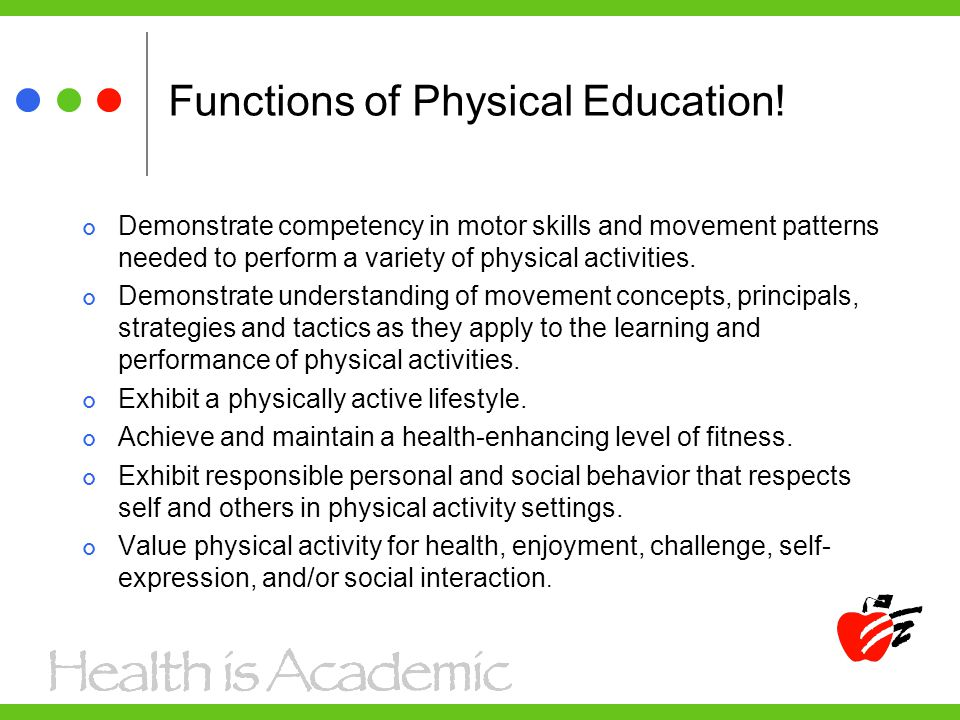 Functions of Physical Education.