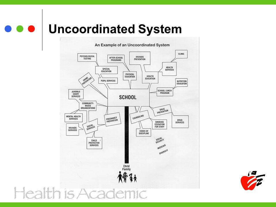Uncoordinated System