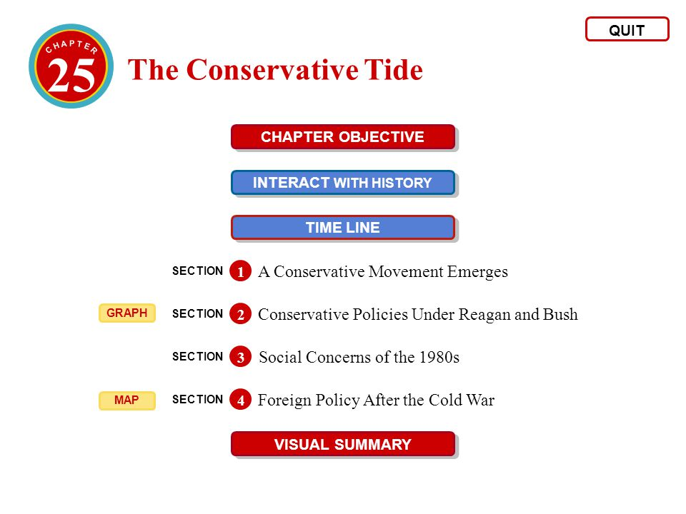 25 The Conservative Tide QUIT CHAPTER OBJECTIVE INTERACT WITH HISTORY INTERACT WITH HISTORY TIME LINE VISUAL SUMMARY SECTION A Conservative Movement E