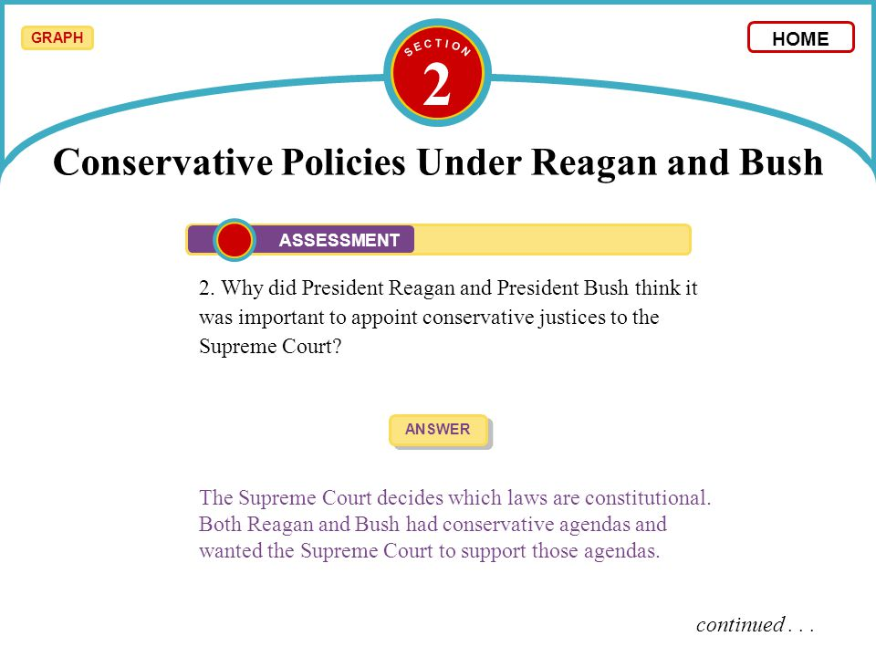 2 2. Why did President Reagan and President Bush think it was important to appoint conservative justices to the Supreme Court? ANSWER The Supreme Cour
