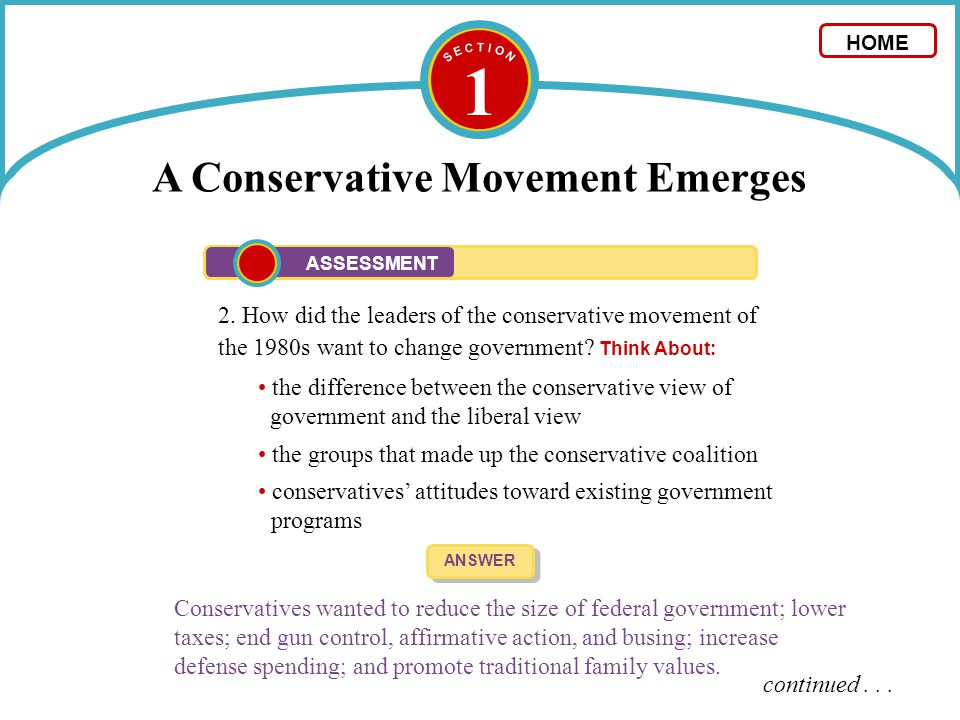 1 A Conservative Movement Emerges 3.