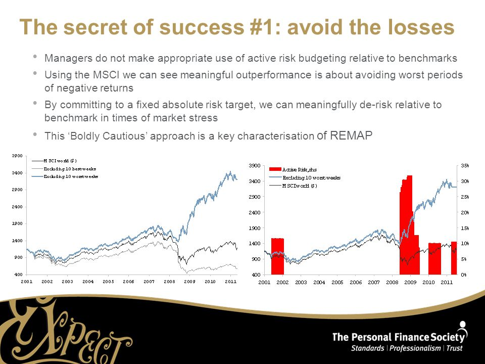 The secret of success #1: avoid the losses Managers do not make appropriate use of active risk budgeting relative to benchmarks Using the MSCI we can see meaningful outperformance is about avoiding worst periods of negative returns By committing to a fixed absolute risk target, we can meaningfully de-risk relative to benchmark in times of market stress This 'Boldly Cautious' approach is a key characterisation of REMAP