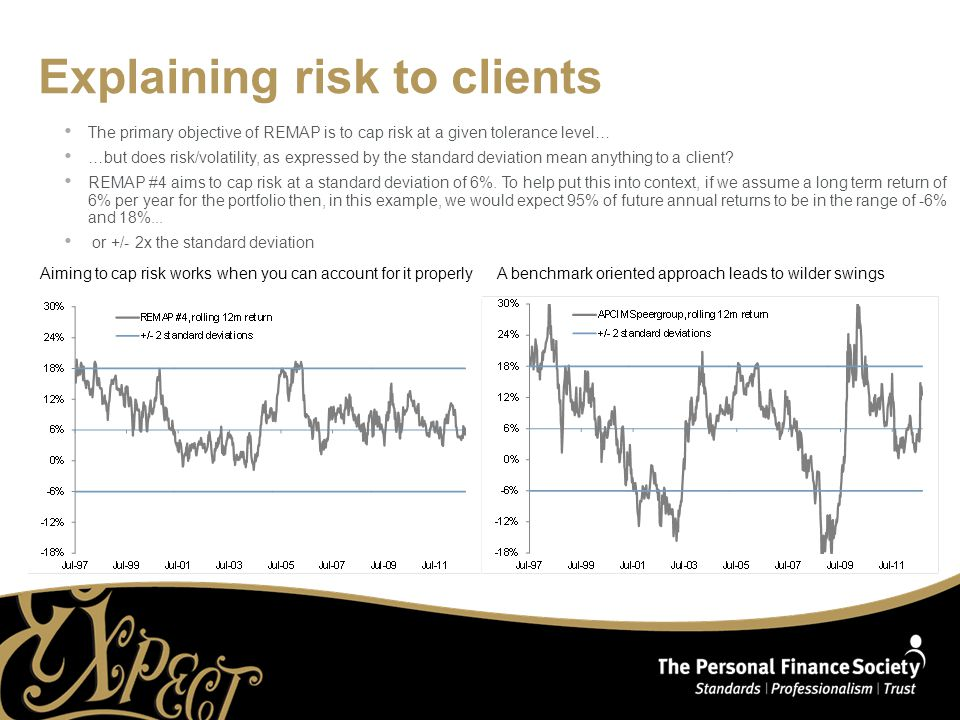 Explaining risk to clients The primary objective of REMAP is to cap risk at a given tolerance level… …but does risk/volatility, as expressed by the st