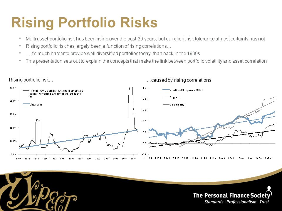 Rising Portfolio Risks Multi asset portfolio risk has been rising over the past 30 years, but our client risk tolerance almost certainly has not Rising portfolio risk has largely been a function of rising correlations… …it's much harder to provide well diversified portfolios today, than back in the 1980s This presentation sets out to explain the concepts that make the link between portfolio volatility and asset correlation Rising portfolio risk… ….caused by rising correlations