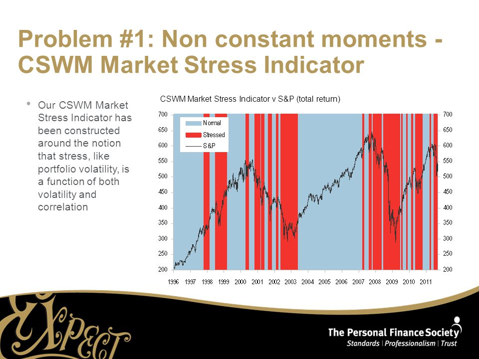 Problem #1: Non constant moments - CSWM Market Stress Indicator Our CSWM Market Stress Indicator has been constructed around the notion that stress, l