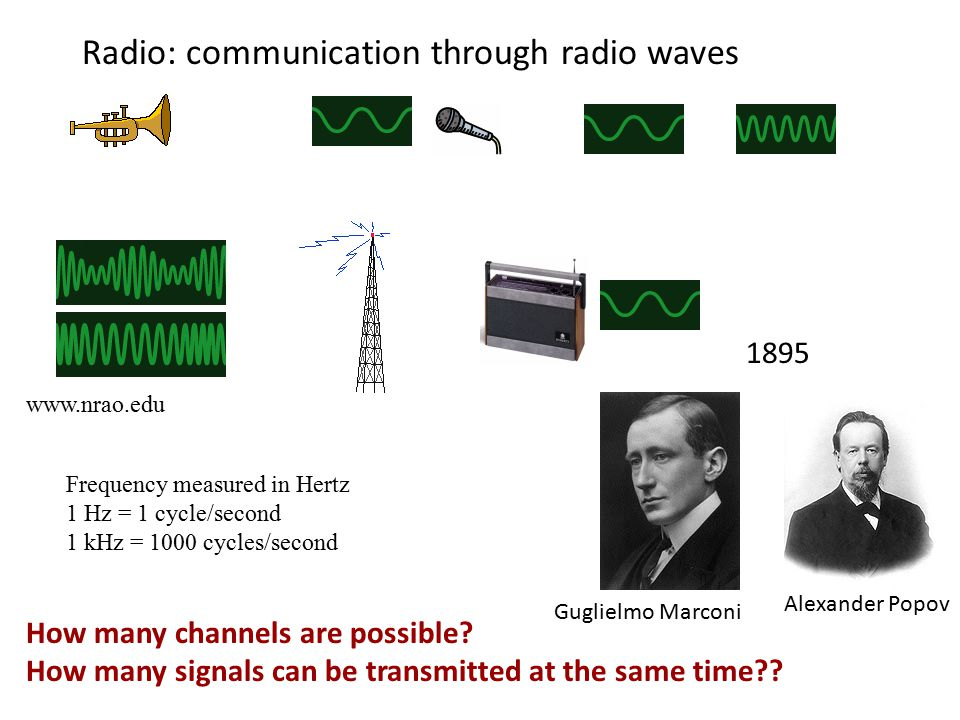 How many channels are possible. How many signals can be transmitted at the same time .