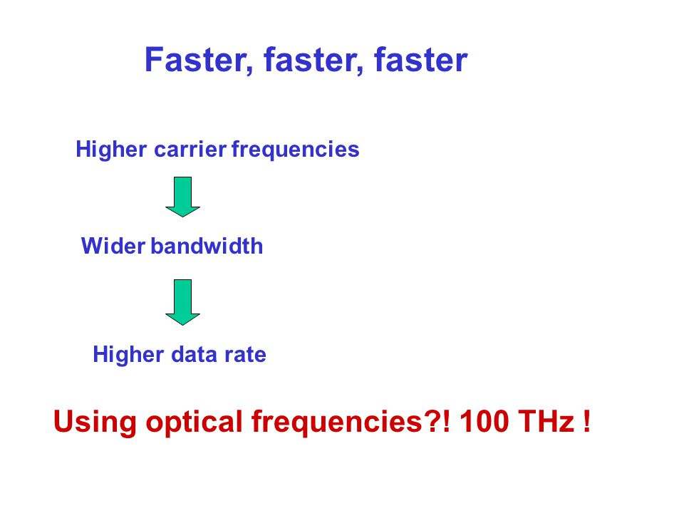 Higher carrier frequencies Wider bandwidth Higher data rate Faster, faster, faster Using optical frequencies .