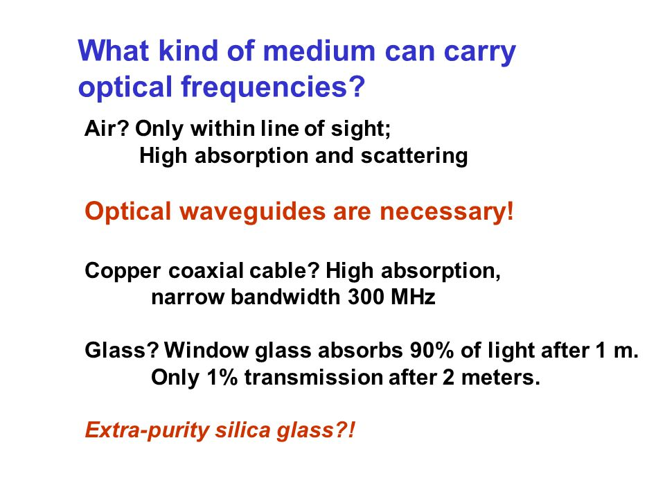 What kind of medium can carry optical frequencies.