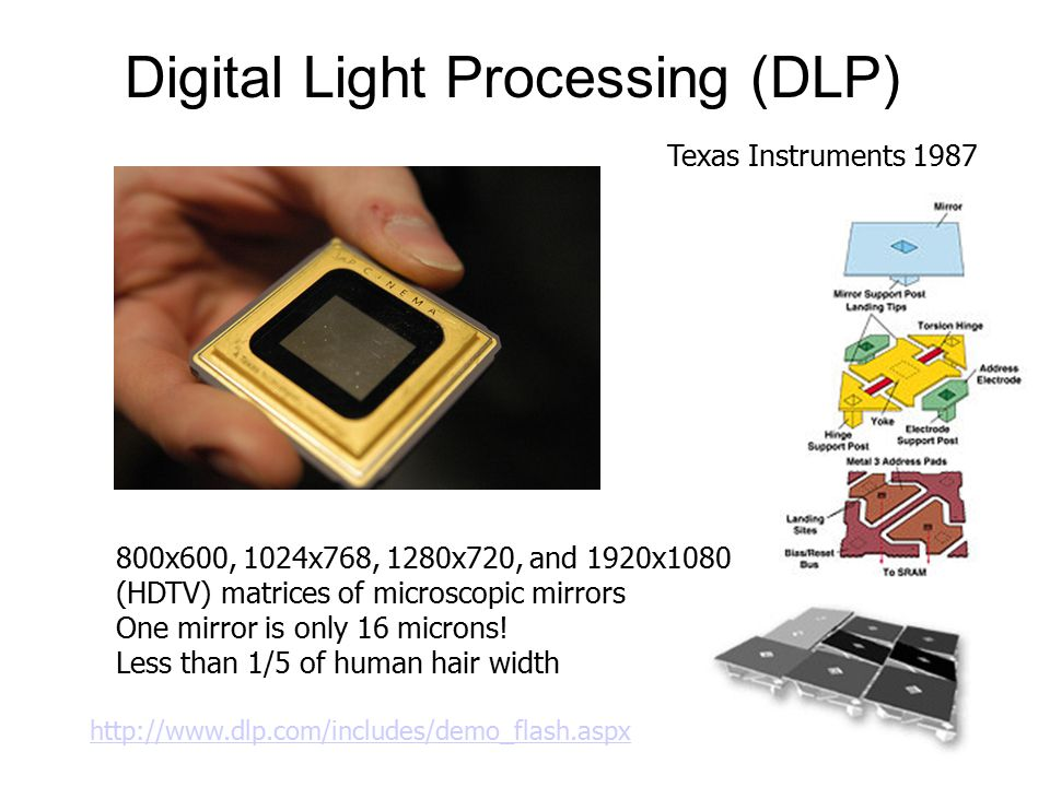 800x600, 1024x768, 1280x720, and 1920x1080 (HDTV) matrices of microscopic mirrors One mirror is only 16 microns.