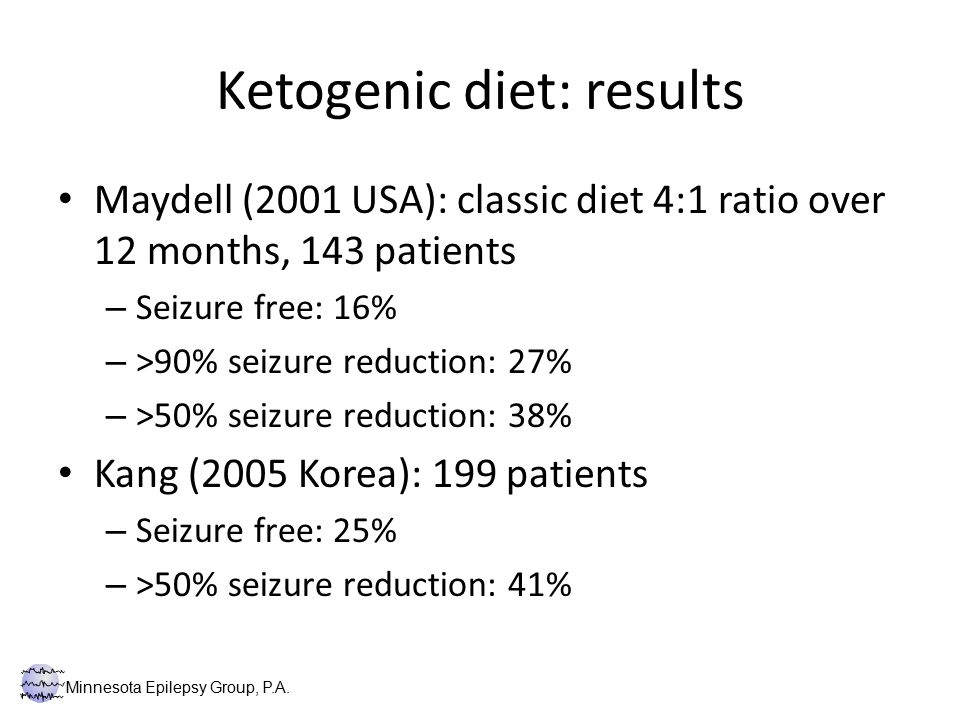Ketogenic diet: results Maydell (2001 USA): classic diet 4:1 ratio over 12 months, 143 patients – Seizure free: 16% – >90% seizure reduction: 27% – >50% seizure reduction: 38% Kang (2005 Korea): 199 patients – Seizure free: 25% – >50% seizure reduction: 41% Minnesota Epilepsy Group, P.A.