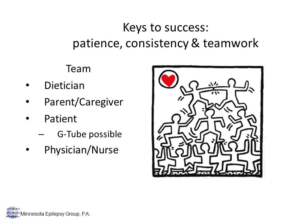 Keys to success: patience, consistency & teamwork Team Dietician Parent/Caregiver Patient – G-Tube possible Physician/Nurse Minnesota Epilepsy Group, P.A.