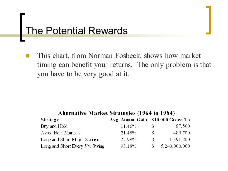 The Potential Rewards This chart, from Norman Fosbeck, shows how market timing can benefit your returns. The only problem is that you have to be very