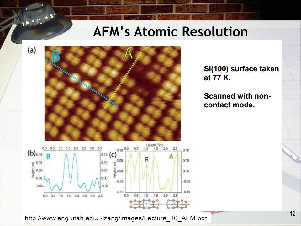 AFM's Atomic Resolution 12 http://www.eng.utah.edu/~lzang/images/Lecture_10_AFM.pdf