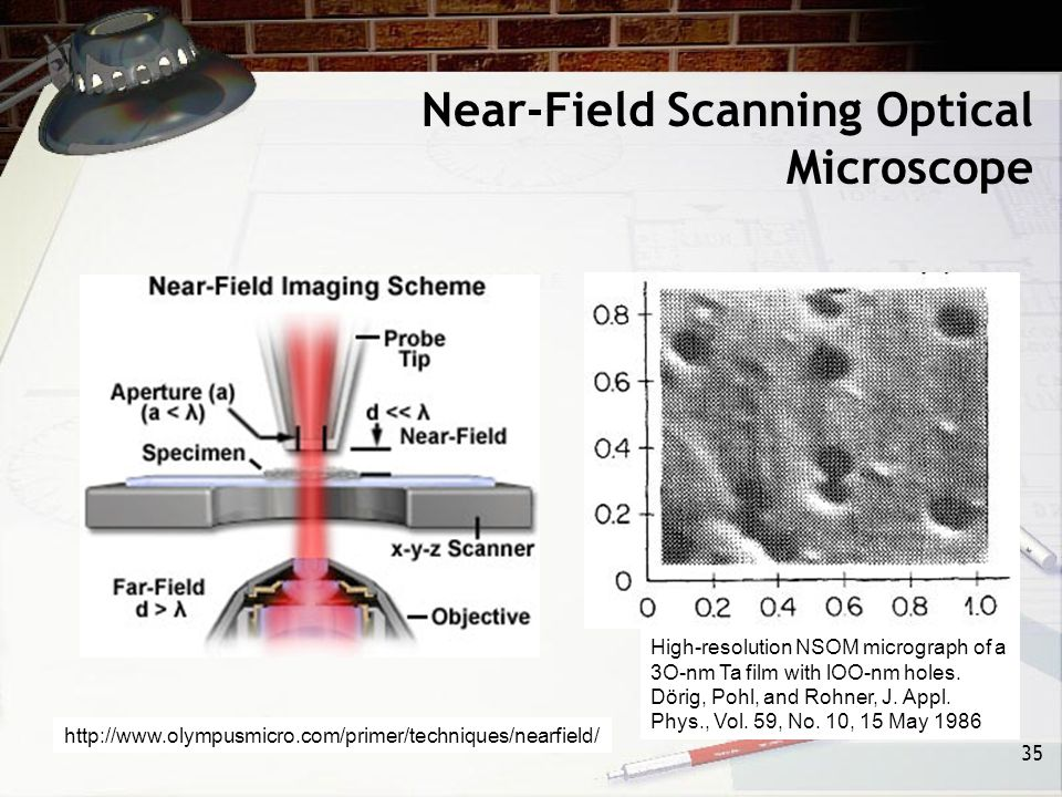 Near-Field Scanning Optical Microscope 35 http://www.olympusmicro.com/primer/techniques/nearfield/ High-resolution NSOM micrograph of a 3O-nm Ta film with lOO-nm holes.