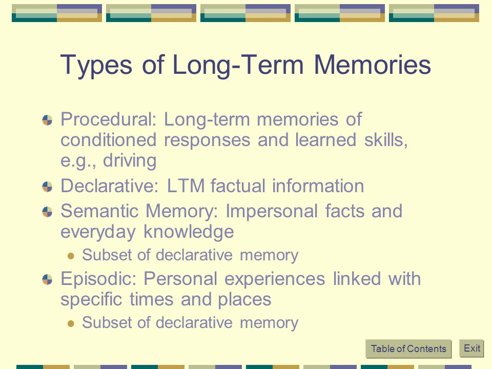 Types of Long-Term Memories Procedural: Long-term memories of conditioned responses and learned skills, e.g., driving Declarative: LTM factual informa