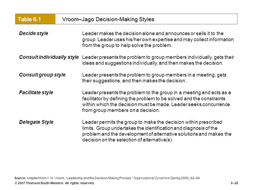 """© 2007 Thomson/South-Western. All rights reserved.6–28 Table 6.1 Vroom–Jago Decision-Making Styles Source: Adapted from V. H. Vroom, """"Leadership and t"""