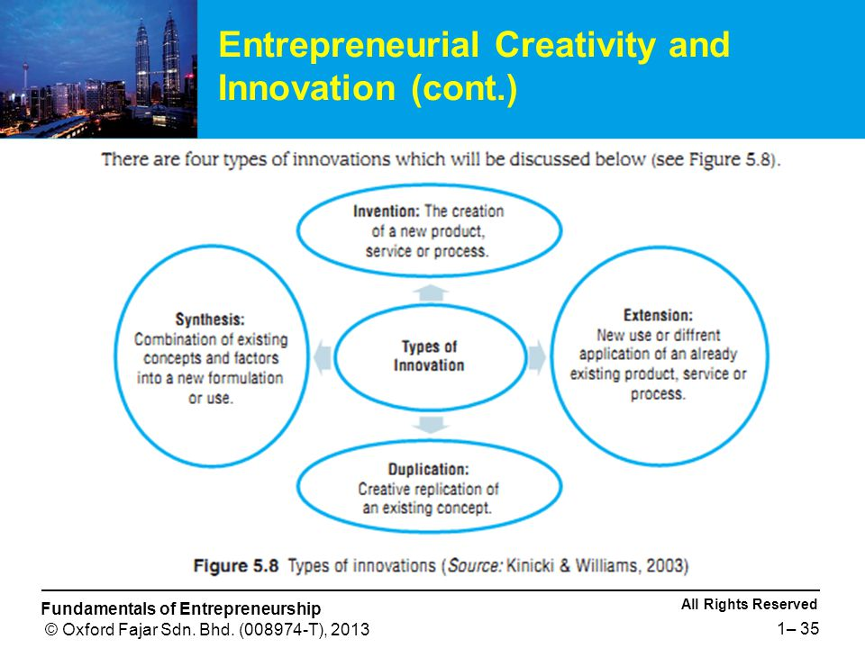 All Rights Reserved Fundamentals of Entrepreneurship © Oxford Fajar Sdn. Bhd. (008974-T), 2013 1– 35 Entrepreneurial Creativity and Innovation (cont.)