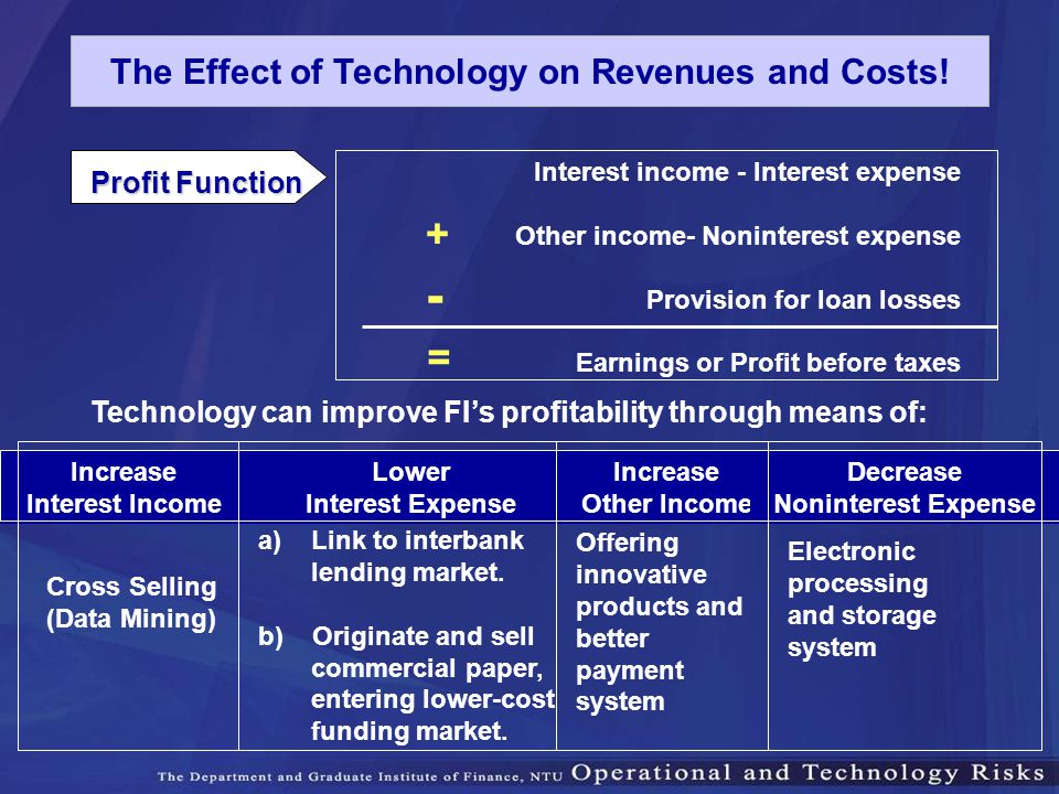 Technology can improve FI's profitability through means of: Electronic processing and storage system The Effect of Technology on Revenues and Costs! P