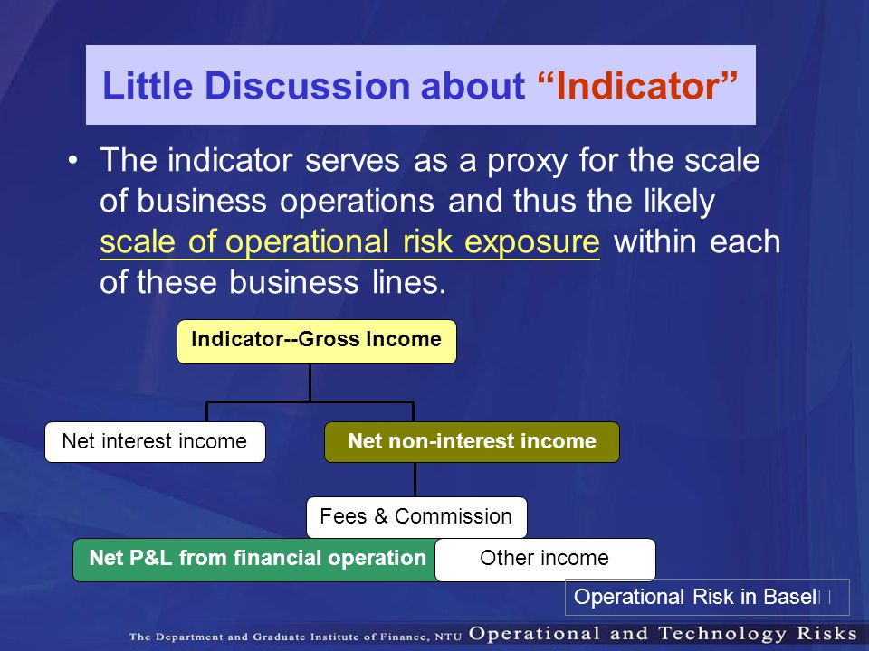 "Little Discussion about ""Indicator"" The indicator serves as a proxy for the scale of business operations and thus the likely scale of operational risk"