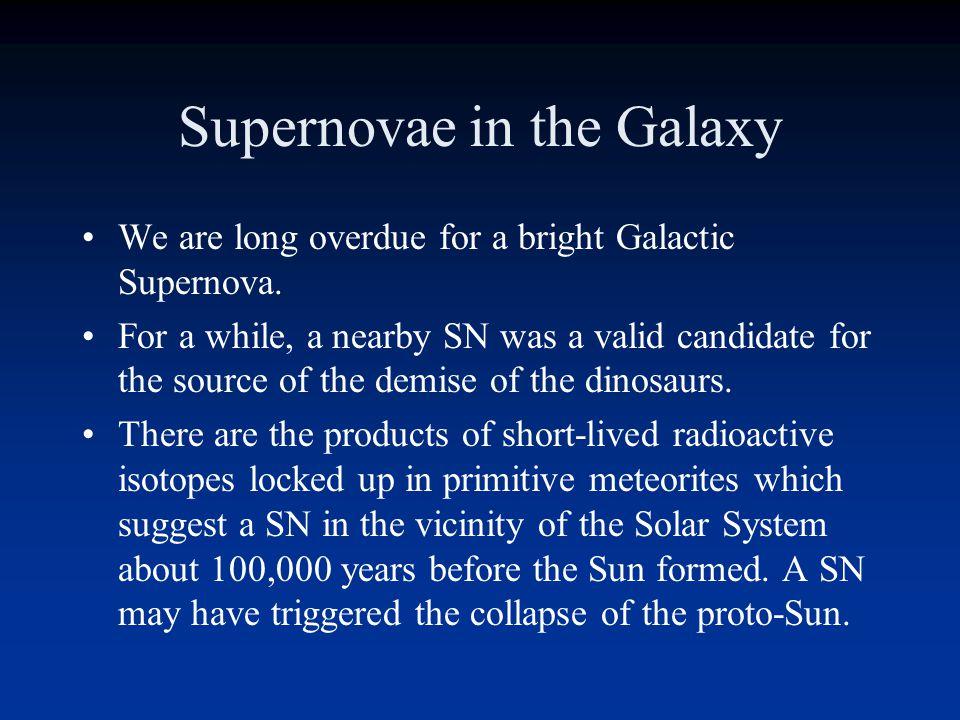 15 1006 1604 1054 Cass A 1181 Cas A 1572 Sun Galactic Center