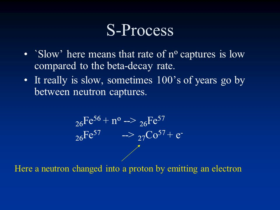 The S-process The S-process stands for the Slow addition of neutrons to nuclei. The addition of a n o produces heavier isotope of a particular element