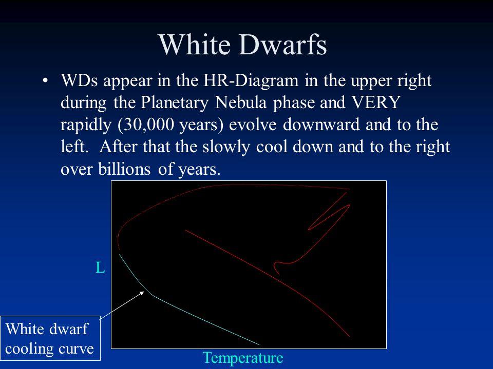 White Dwarf Energy source: none Equilibrium: e- degeneracy vs gravity Size: 6000km (Earth)