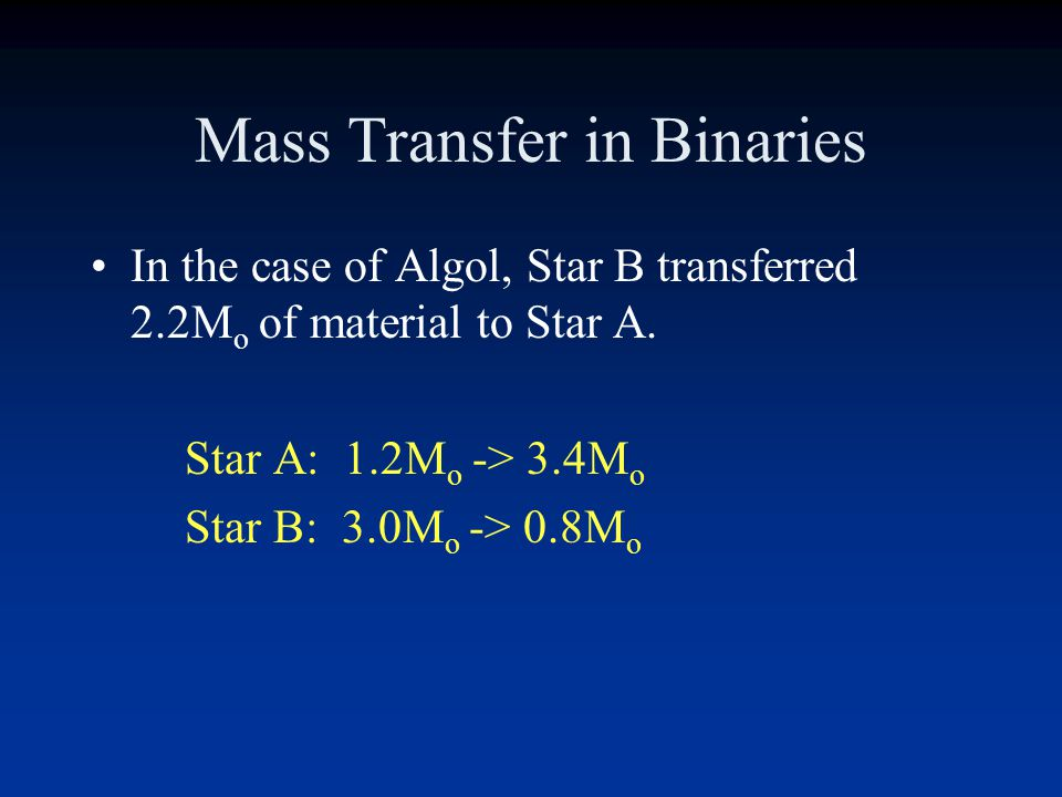 Algol cont. Back to Algol. As Star B evolves and expands as it heads up the RGB. When its radius equals the distance of the L1 point (called the Roche