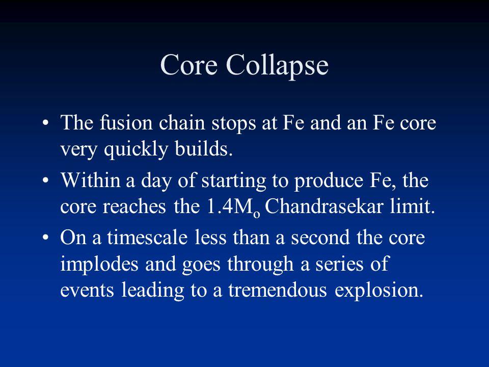 StageCentral TDuration (yr) H fusion40 million K7 million He fusion200 million K500 thousand C fusion600 million K600 O fusion1.2 billion K 1 Ne fusio