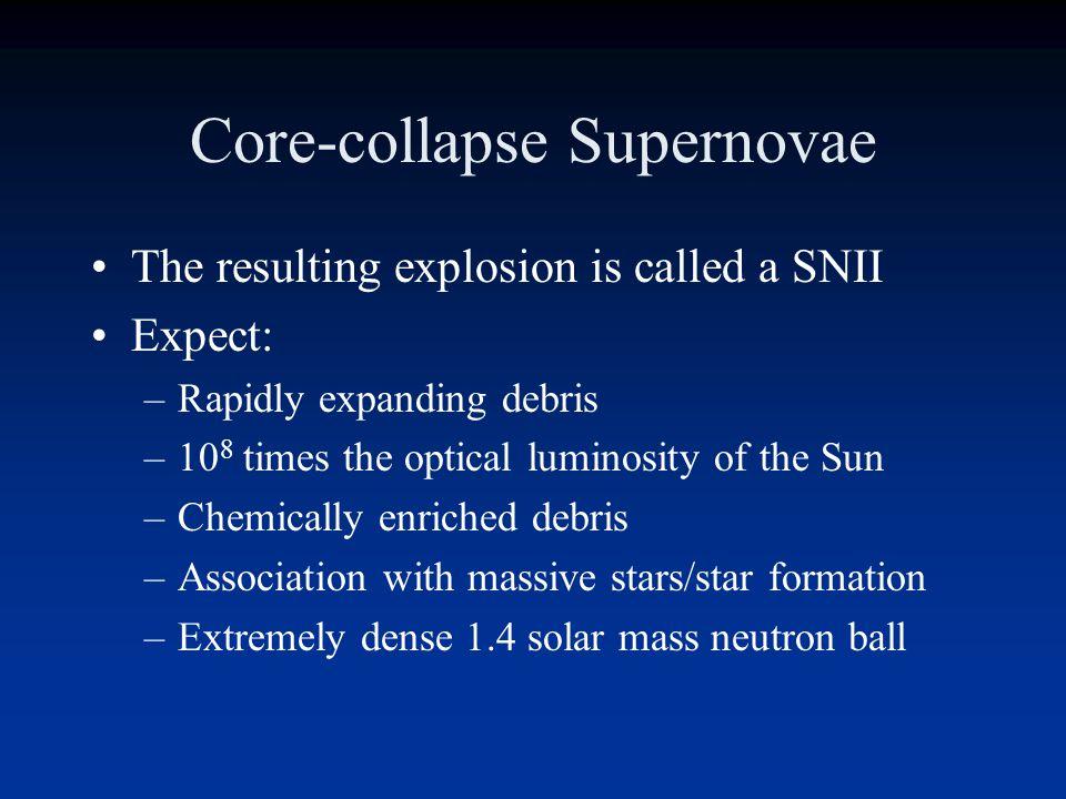 SNII Bounce Shock wave