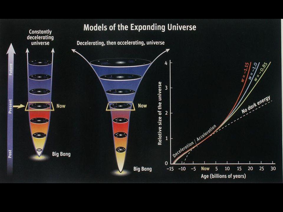Accelerating, decel universe size evol