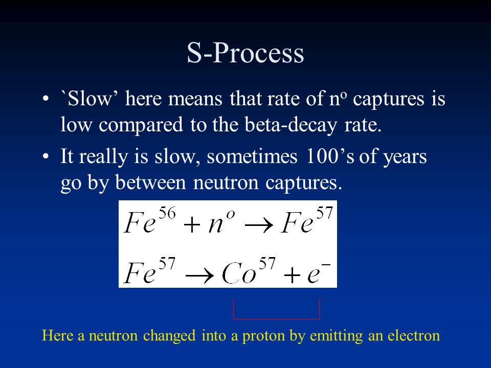 The S-process The S-process stands for the Slow addition of neutrons to nuclei.