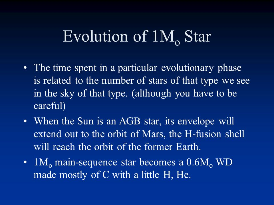 Evolution of 1M o Star ProtostarGrav.