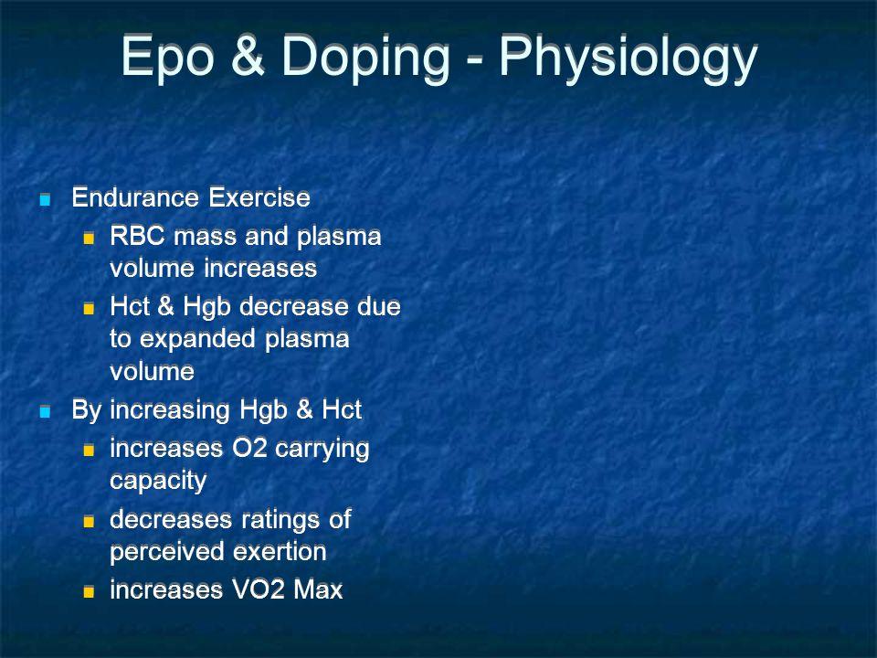 Epo & Doping - Physiology Endurance Exercise RBC mass and plasma volume increases Hct & Hgb decrease due to expanded plasma volume By increasing Hgb &