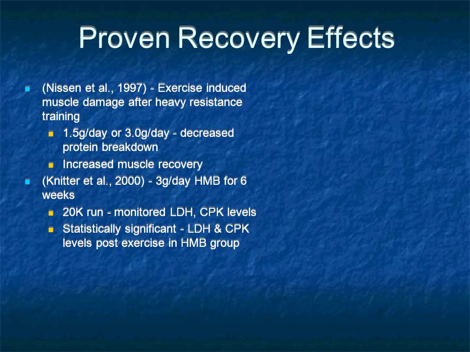 Proven Recovery Effects (Nissen et al., 1997) - Exercise induced muscle damage after heavy resistance training 1.5g/day or 3.0g/day - decreased protei