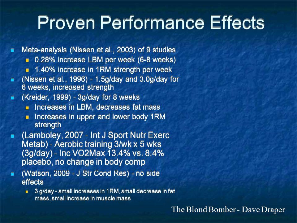 Proven Performance Effects Meta-analysis (Nissen et al., 2003) of 9 studies 0.28% increase LBM per week (6-8 weeks) 1.40% increase in 1RM strength per