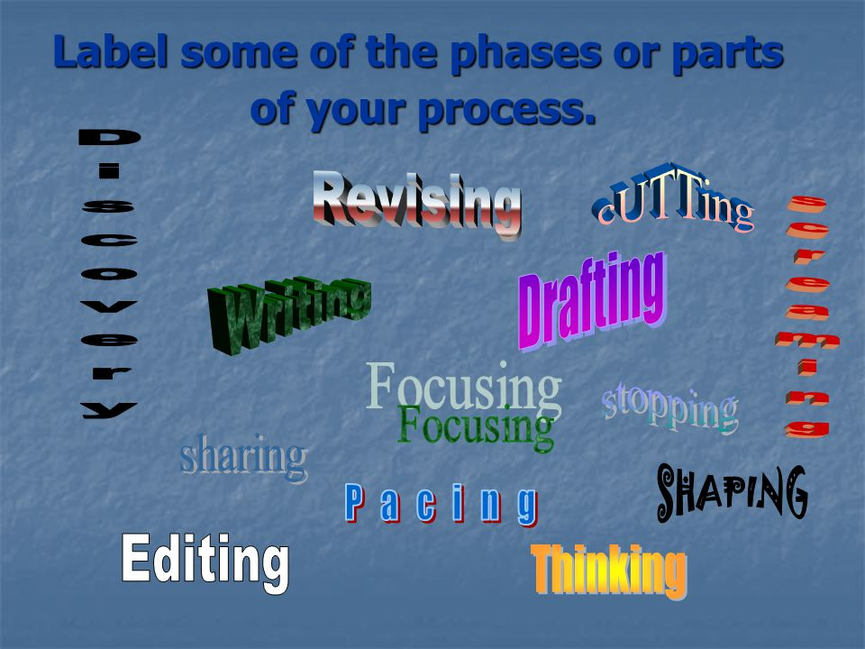 Label some of the phases or parts of your process.