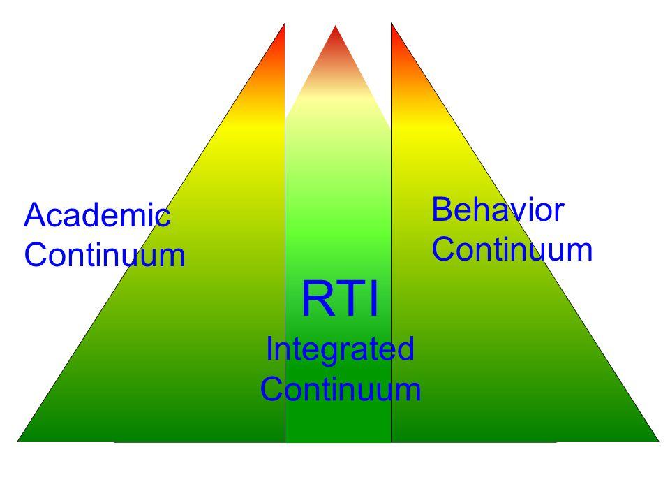 Academic Continuum Behavior Continuum RTI Integrated Continuum