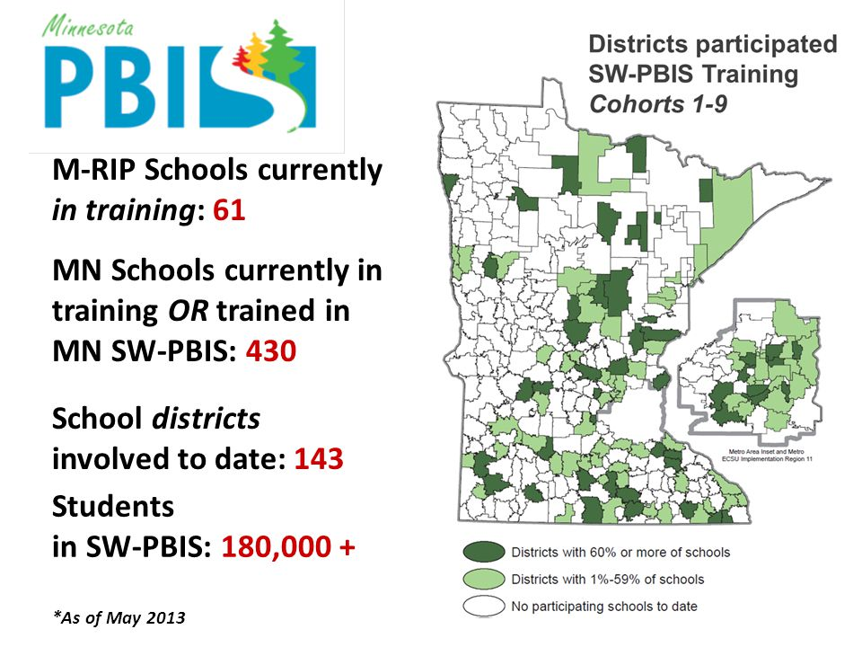 M-RIP Schools currently in training: 61 MN Schools currently in training OR trained in MN SW-PBIS: 430 School districts involved to date: 143 Students in SW-PBIS: 180,000 + *As of May 2013