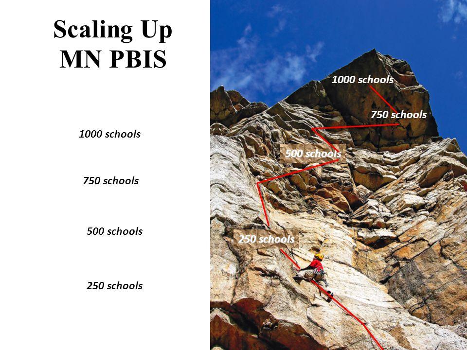 Scaling Up MN PBIS 1000 schools 750 schools 500 schools 250 schools 500 schools 750 schools 1000 schools