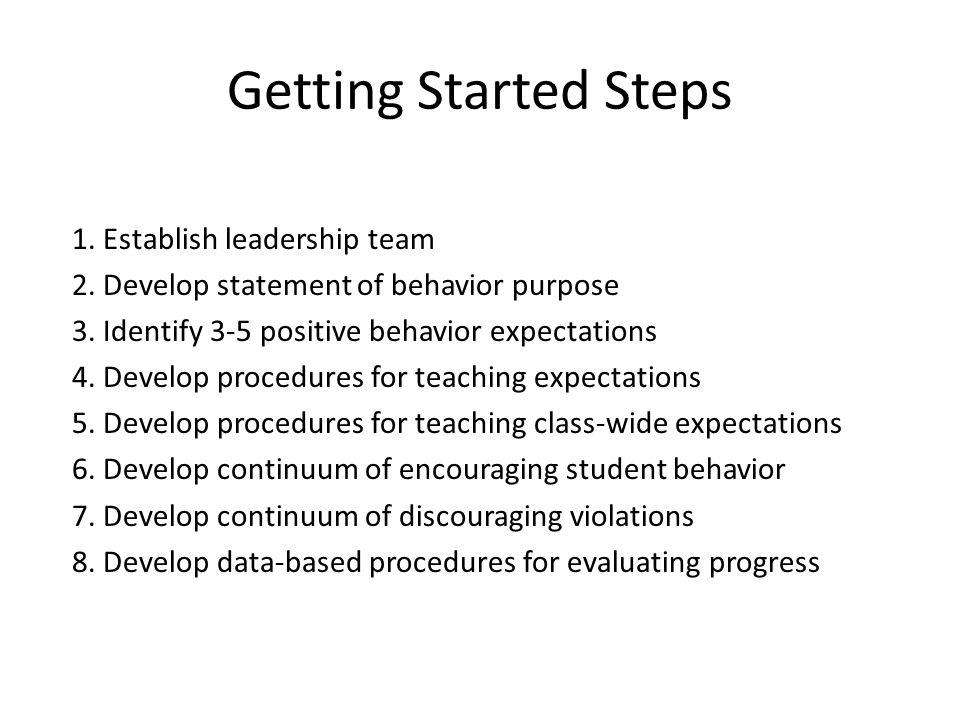 Getting Started Steps 1. Establish leadership team 2.