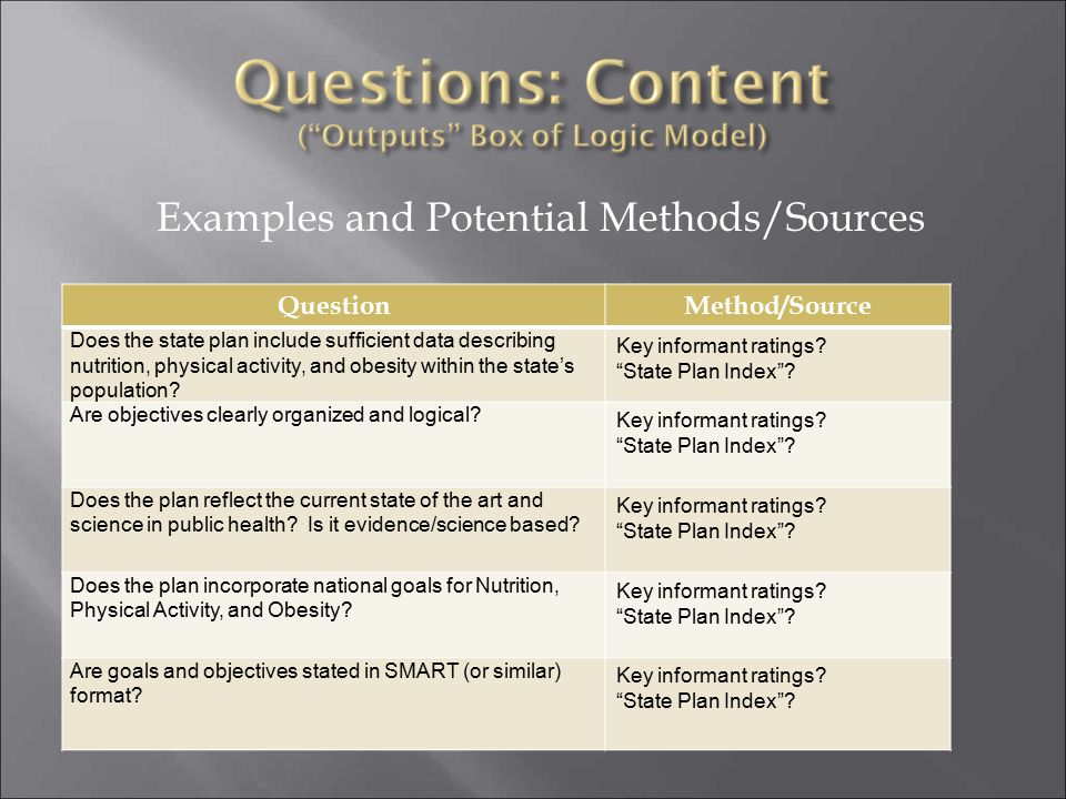 Examples and Potential Methods/Sources QuestionMethod/Source Does the state plan include sufficient data describing nutrition, physical activity, and